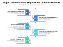 Major Communication Etiquette For Company Workers