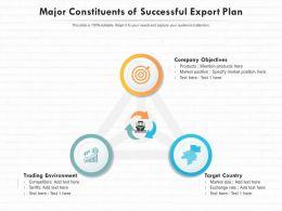 Major Constituents Of Successful Export Plan