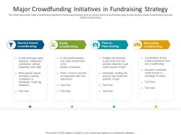 Major Crowdfunding Initiatives In Fundraising Strategy