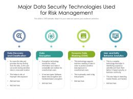 Major Data Security Technologies Used For Risk Management