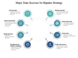 Major Data Sources For Bigdata Strategy