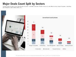 Major Deals Count Split By Sectors Pitchbook For Acquisition Deal Ppt Download