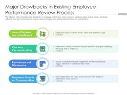 Major Drawbacks In Existing Employee Performance Review Process