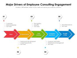 Major Drivers Of Employee Consulting Engagement