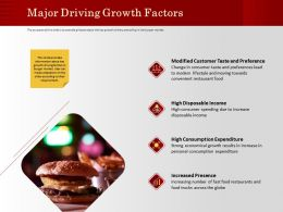 Major Driving Growth Factors Buttom Bun Ppt Powerpoint Presentation Icon Portfolio