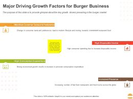 Major Driving Growth Factors For Burger Business Ppt Powerpoint Presentation Outline Information
