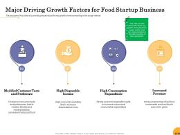 Major Driving Growth Factors For Food Startup Business Ppt Powerpoint Presentation Styles Icon