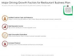 Major Driving Growth Factors For Restaurant Busrestaurant Business Plan Restaurant Business Plan Ppt Grid