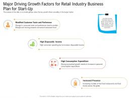 Major Driving Growth Factors For Retail Industry Business Plan For Start Up Ppt Microsoft