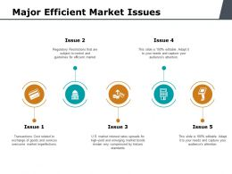 Major Efficient Market Issues Ppt Powerpoint Presentation Influencers