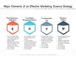Major Elements Of An Effective Marketing Science Strategy