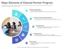 Major Elements Of Channel Partner Program