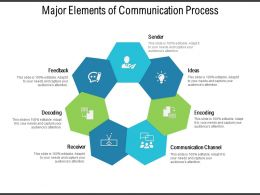 Major Elements Of Communication Process