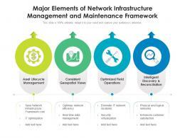 Major Elements Of Network Infrastructure Management And Maintenance Framework
