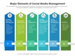 Major Elements Of Social Media Management