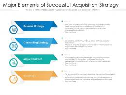 Major Elements Of Successful Acquisition Strategy