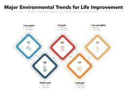 Major Environmental Trends For Life Improvement