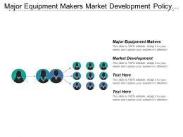 Major Equipment Makers Market Development Policy Knowledge Management