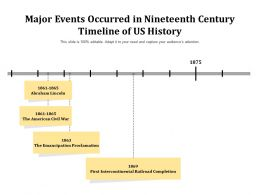 Major Events Occurred In Nineteenth Century Timeline Of US History