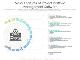 Major Features Of Project Portfolio Management Software