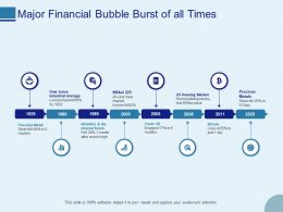 Major Financial Bubble Burst Of All Times Ppt Powerpoint Mockup