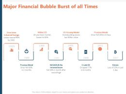 Major Financial Bubble Burst Of All Times Ppt Powerpoint Presentation Design