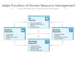 Major Functions Of Human Resource Management