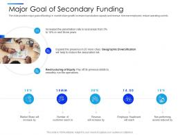 Major Goal Of Secondary Funding Equity Secondaries Pitch Deck Ppt Graphics