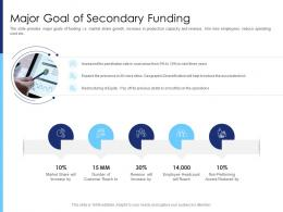 Major Goal Of Secondary Funding Raise Funds After Market Investment Ppt Gallery Layout Ideas