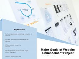 Major Goals Of Website Enhancement Project