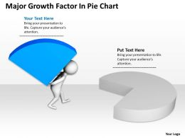 Major Growth Factor In Pie Chart Ppt Graphics Icons Powerpoint