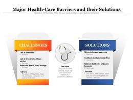 Major Health Care Barriers And Their Solutions