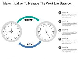 major_initiative_to_manage_the_work_life_balance_Slide01