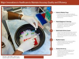 Major Innovations In Healthcare To Maintain Accuracy Quality And Efficiency