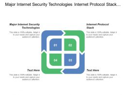 Major Internet Security Technologies Internet Protocol Stack Stateful Inspection