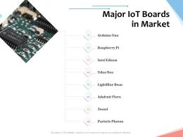 Major IoT Boards In Market Internet Of Things IOT Overview Ppt Powerpoint Presentation Show