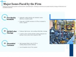 Major Issues Faced By The Firm N617 Powerpoint Presentation Sample