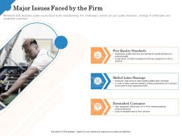 Major Issues Faced By The Firm Quality Standards Ppt Powerpoint Layout