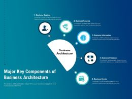 Major Key Components Of Business Architecture