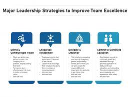 Major Leadership Strategies To Improve Team Excellence