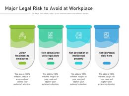 Major Legal Risk To Avoid At Workplace