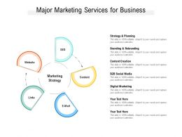 Major Marketing Services For Business