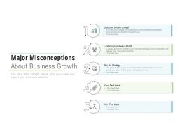 Major Misconceptions About Business Growth