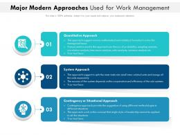 Major Modern Approaches Used For Work Management
