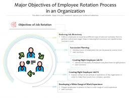 Major Objectives Of Employee Rotation Process In An Organization