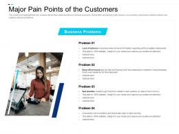 Major Pain Points Customers Equity Crowdsourcing Pitch Deck Ppt Powerpoint Gallery Themes