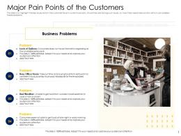 Major Pain Points Of The Customers Alternative Financing Pitch Deck Ppt Powerpoint Show