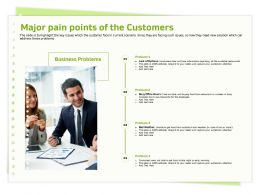 Major Pain Points Of The Customers Bad Weather Ppt Powerpoint Presentation File Format Ideas