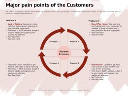 Major Pain Points Of The Customers Busy Office Ppt Powerpoint Presentation Icon Clipart