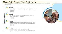 Major Pain Points Of The Customers Community Financing Pitch Deck Ppt Layouts Background